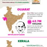 Alcohol Prohibition in India Infographic