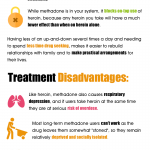 Advantages and Disadvantages of Methadone Treatment [INFOGRAPHIC]