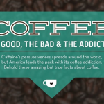Is Coffee Addictive? [INFOGRAPHIC]