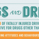 Guide to Drug Driving – Knowing the Facts [INFOGRAPHIC]