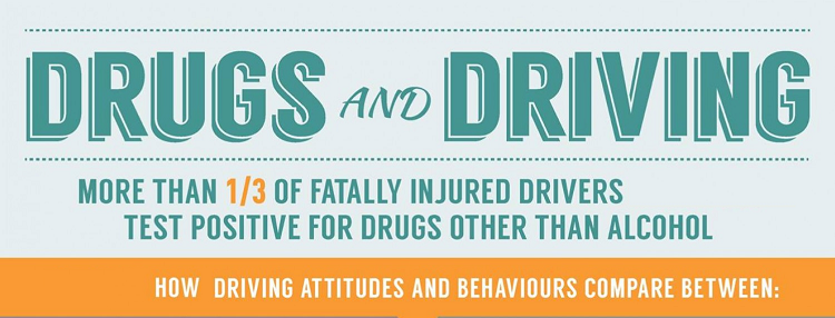 Guide to Drug Driving - Knowing the Facts [INFOGRAPHIC