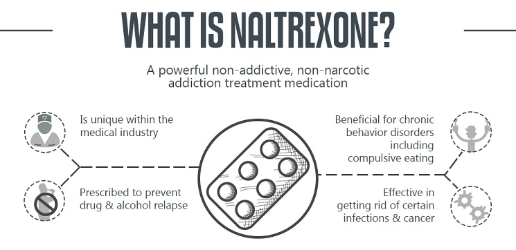 What are the side effects of Naltrexone