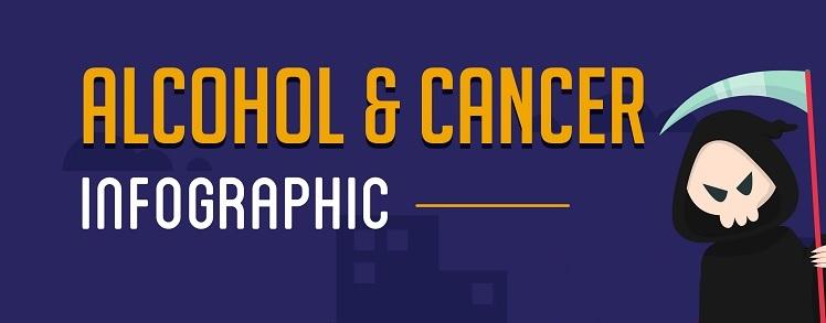banner_alcohol_cancer